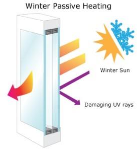 Winter Passive Gain
