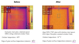 FLIR Thermal Images show the dramatic comfort difference between original aluminum windows and new Alpen 525-S Series windows