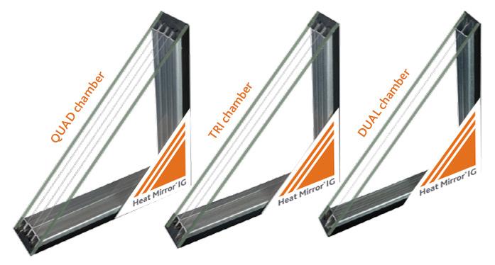 Heat Mirror Quad/Tri/Dual Chamber