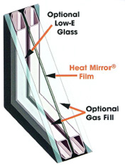 InsulatedGlass2