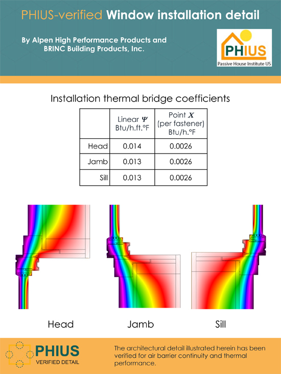 Alpen-ThermalBuck-Installation-PHIUS-verification